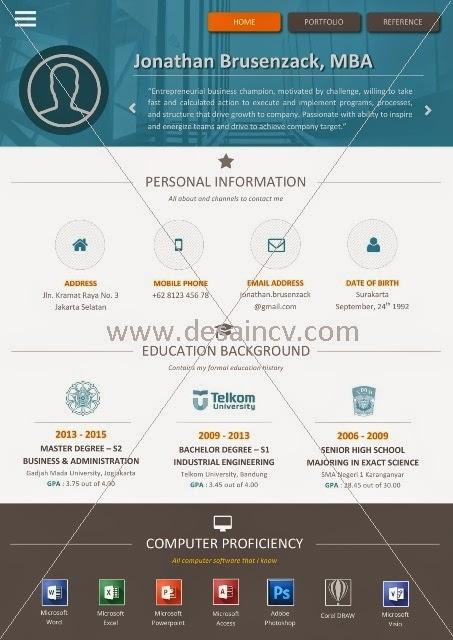 Contoh CV Menarik dan Profesional