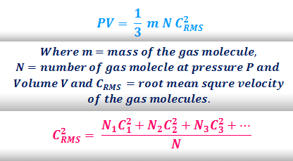 Kinetic gas equation and kinetic energy of the gas molecules