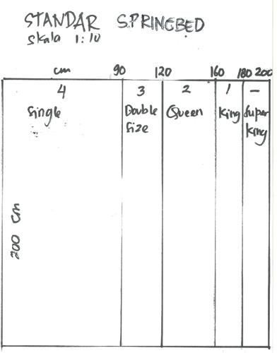 standar-ukuran-kasur