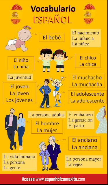 vocabulário em espanhol - família em espanhol