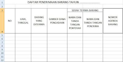 Daftar Penerimaan Barang