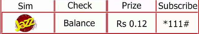 jazz balance check code jazz warid balance check code 2021