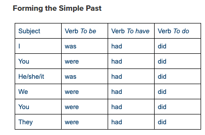 Tenses-simple past tense