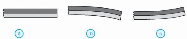 (a) keping bimetal pada suhu kamar (b) keping bimetal jika dipanaskan (c) keping bimetal jika didinginkan.