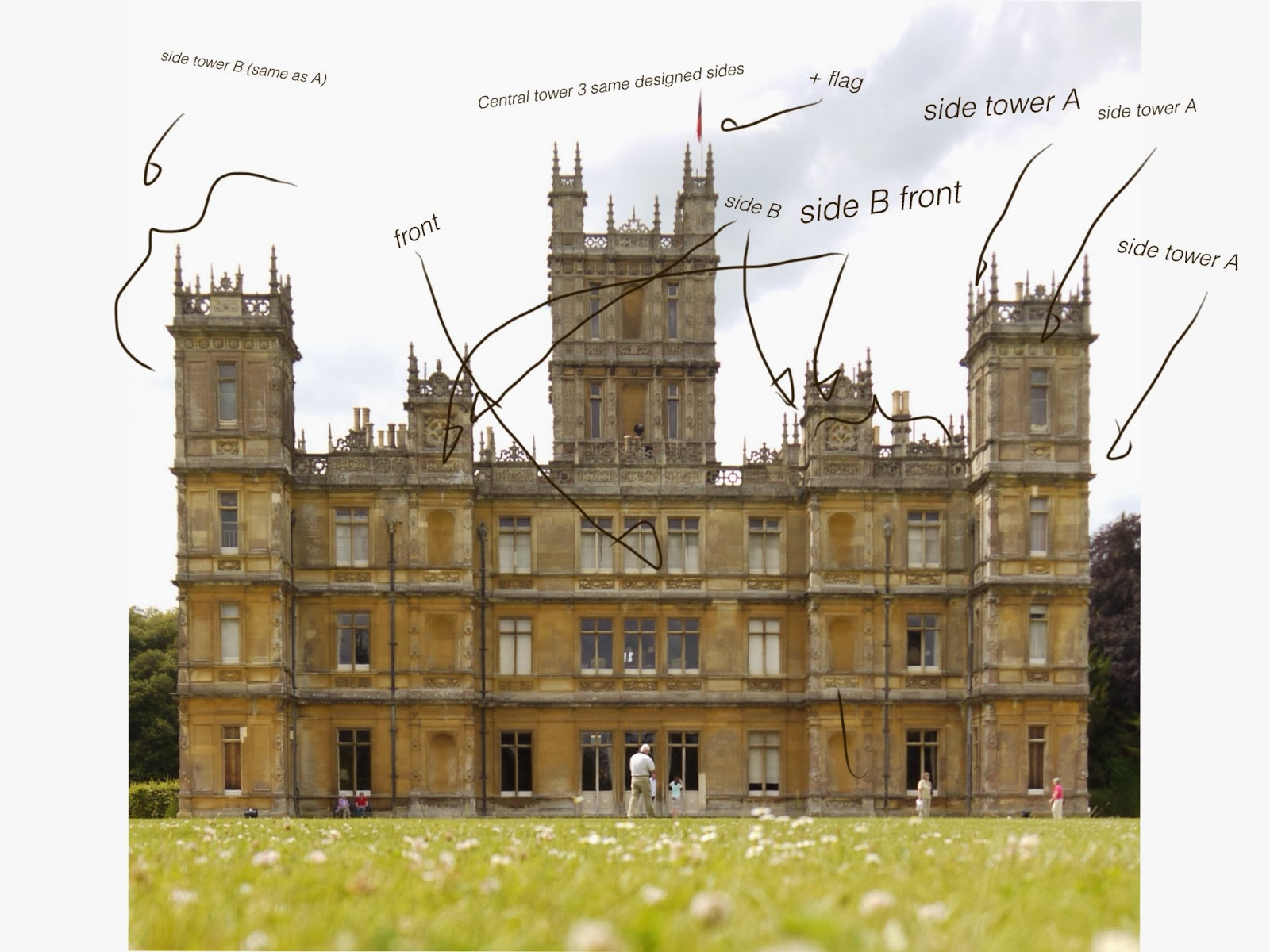 The Drawing Board: Downton Gingerbread Castle