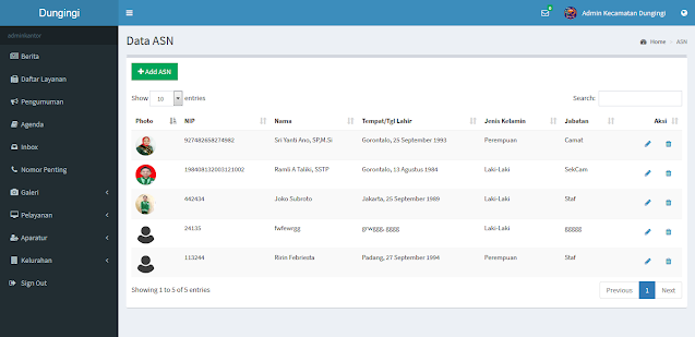 PHP Profil Kecamatan Berbasis Web dengan CI