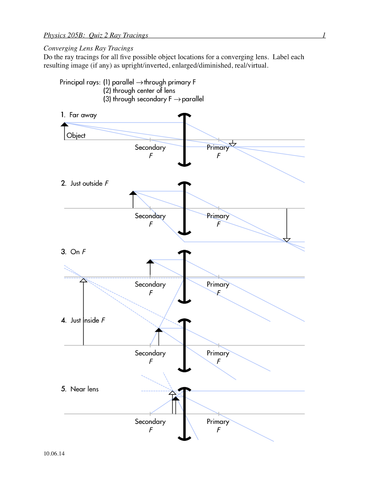 lenses for ray diagram physics 99 jeep cherokee radio wiring convex lens image real or virtual impremedia