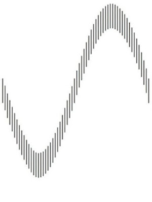 Optical Illusion-Size of Lines