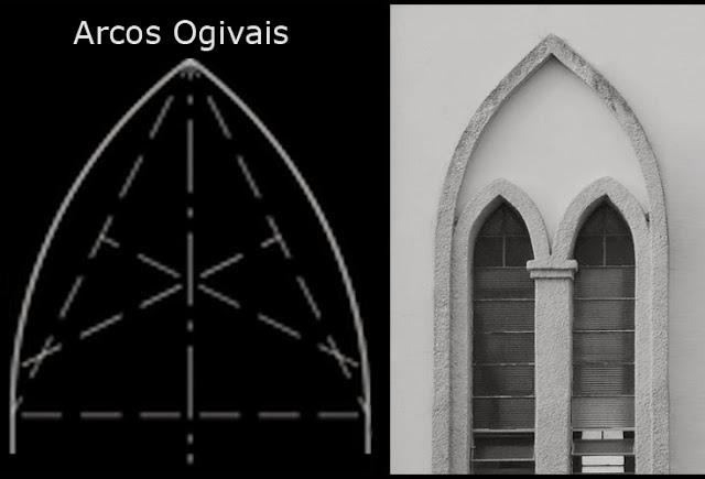 Resultado de imagem para formas ogivais