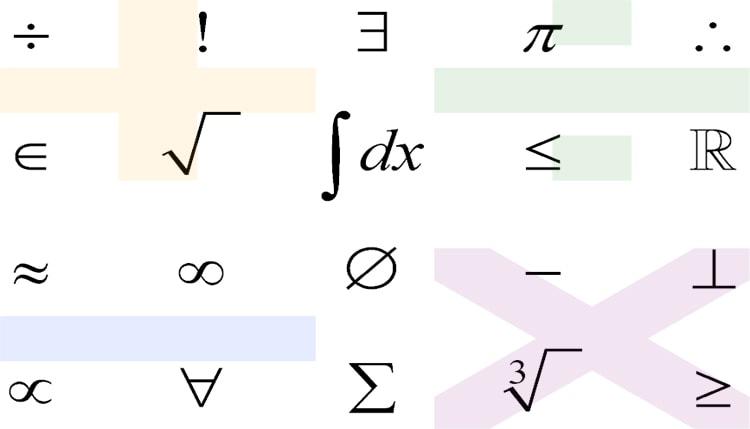 """Mathematical Symbols ke liye """"Alt"""" Code Shortcuts Lists"""
