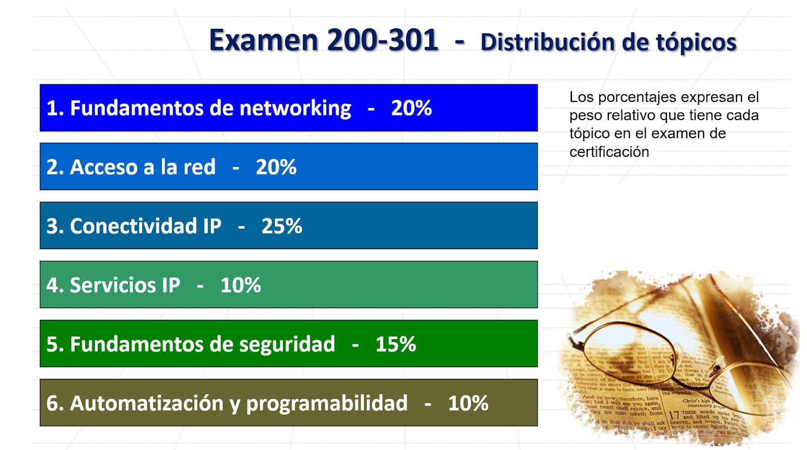 Mis Libros De Networking El Nuevo Ccna 200 301