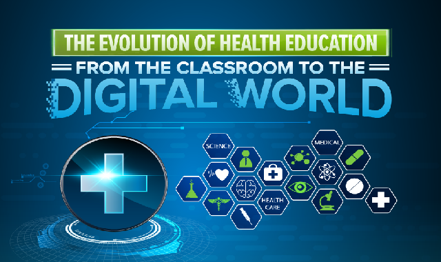 The Evolution of Health Education From the Classroom to the Digital World #infographic