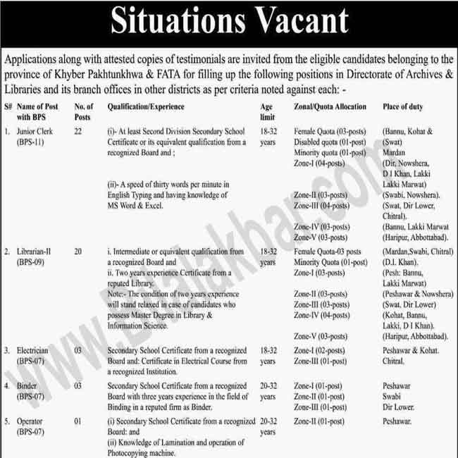 Jobs in Govt Department  Apply Online Last Date 30 November 2017