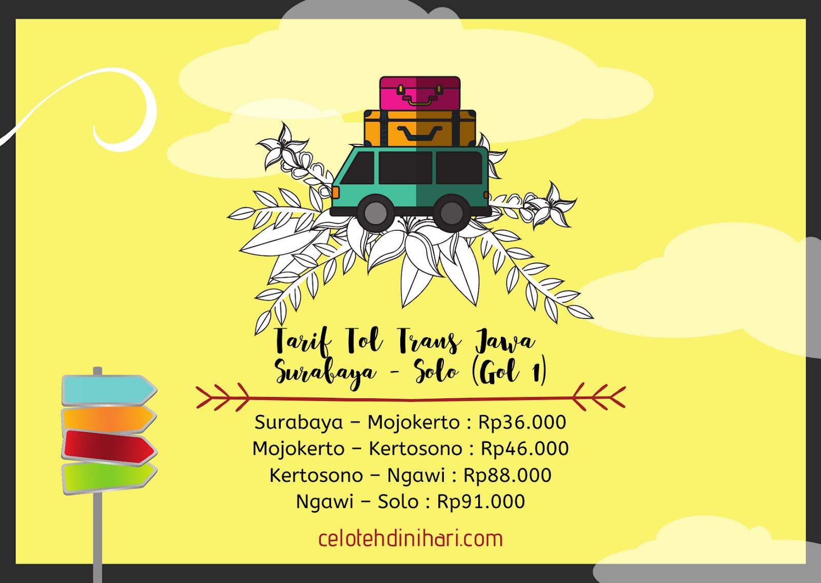 Transportasi unggul, indonesia maju