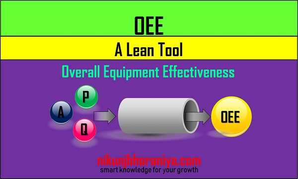OEE | Overall Equipment Effectiveness