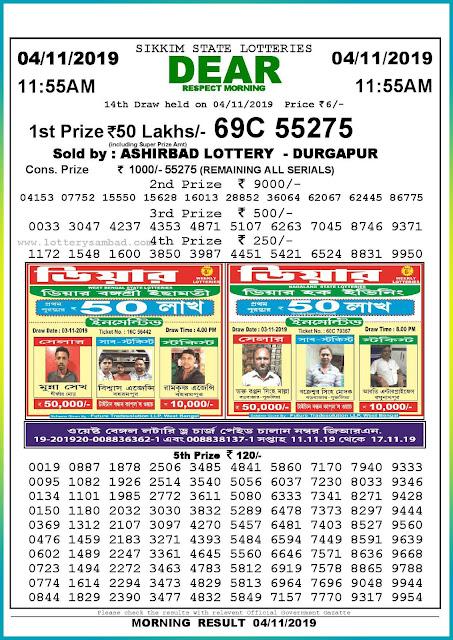 Sambad lottery 04-11-2019 Sikkim State Lottery Result 11.55 AM-lotterysambadresults.com