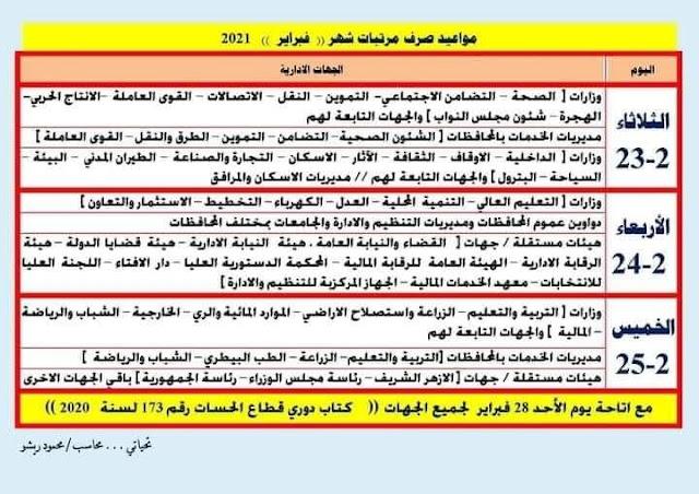 موعد صرف مرتبات شهر فبراير 2021 لجميع العاملين بالدولة