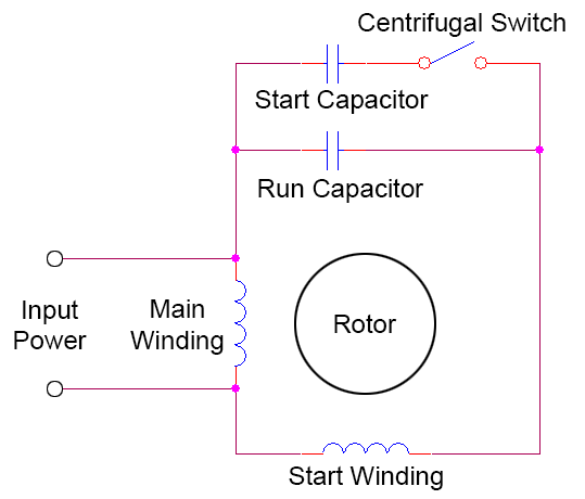 Single Phase Submersible Starter Wiring Diagram Sql Server Cluster Architecture Start / Run Capacitors Ac Induction Motors - Eee Community