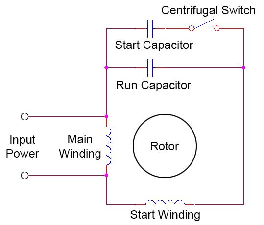 Start  Run Capacitors AC Induction Motors  EEE COMMUNITY