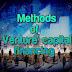 Methods of Venture capital financing