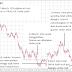 Forex dan Analisa Fundamental – Cara Mudah Trading on News. NFP dan Obamacare Repeal Act part 2