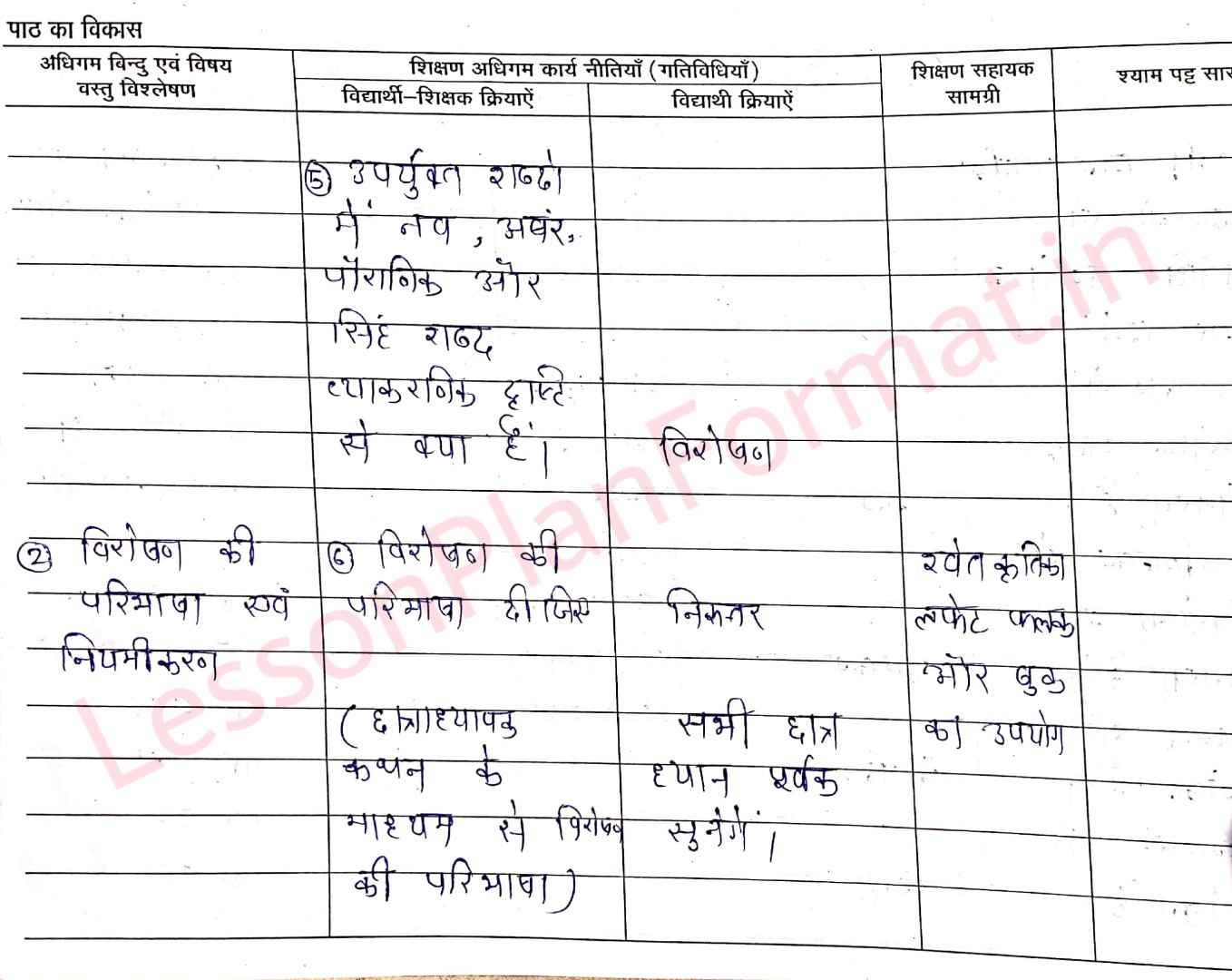 Hindi Vyakaran Visheshan Lesson Plan