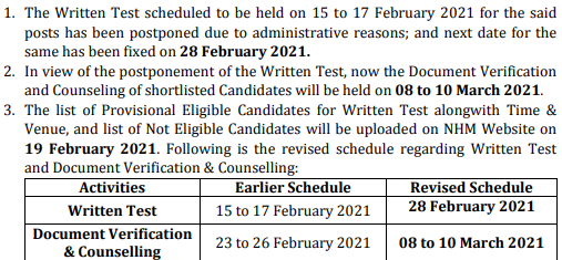 Haryana NHM Community Health Officer Admit card release date