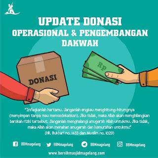 Laporan Keuangan Team Bersih-Bersih Masjid Magelang