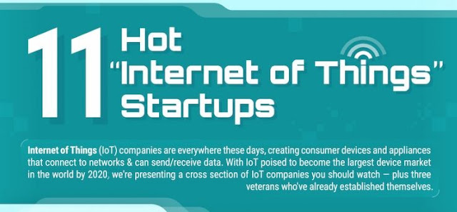 hottest iot startup companies best internet of things businesses