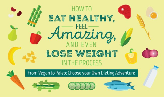 How to Eat Healthy, Feel Amazing, and Even Lose Weight in the Process #infographic