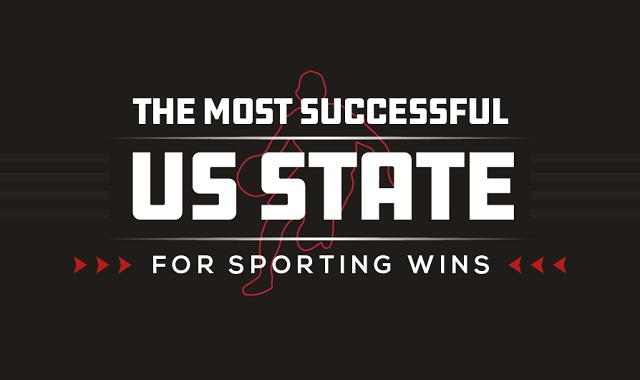 The Most Successful US State for Sporting Wins