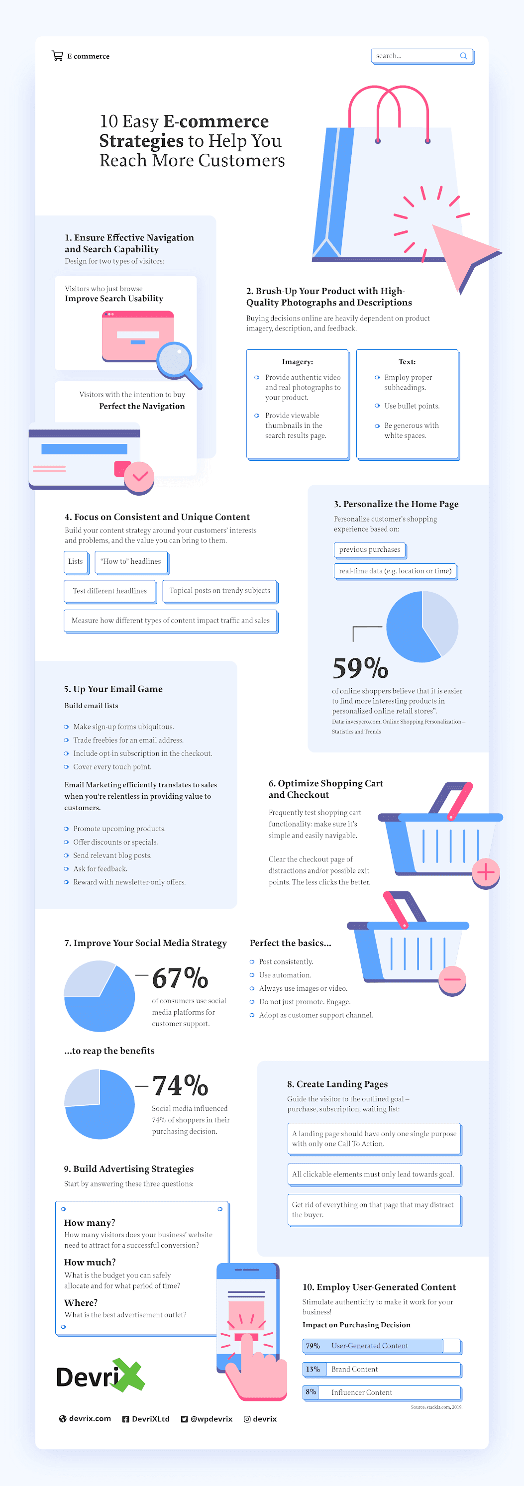 10 Easy E-commerce Strategies to Help You Reach More Customers #infographic #eCommerce #E-commerce Strategies #infographics #Customers #Business