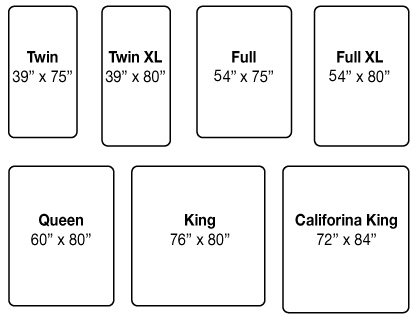 Comforter and bedspread sizes vary by manufacturer. This Size Chart reflects the most common sizes.