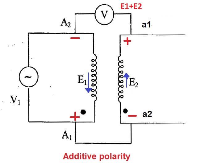 Transformer additive polarity test diagram