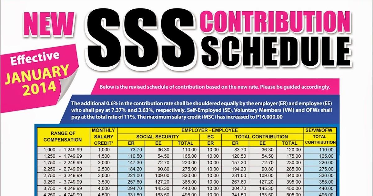 2014 Income Tax Calculator