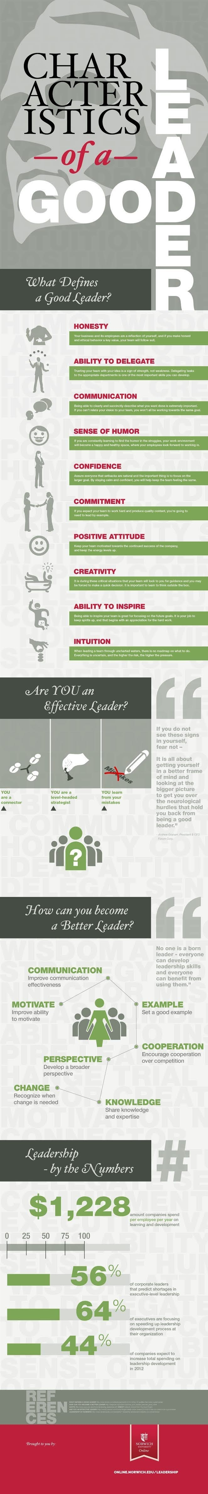 Characteristics of a Good Leade #Infographic