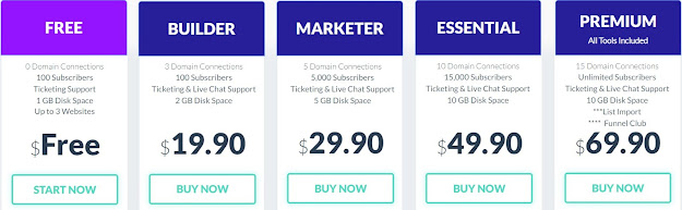 Buiderall pricing