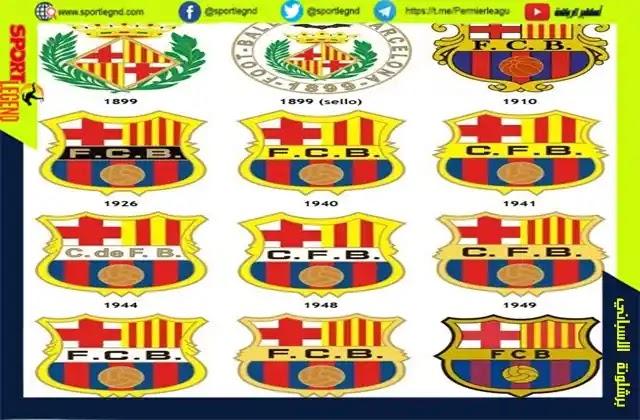 برشلونة,شعار برشلونة,نادي برشلونة,تاريخ نادي برشلونة,رسم شعار برشلونة,رسم شعار نادي برشلونة,قصة شعار نادي برشلونة,شعار نادي برشلونه,تاريخ شعار نادي برشلونة,اخبار برشلونة,كيف ارسم شعار نادي برشلونة,كيف تطور شعار نادي برشلونة,طريقة رسم شعار نادي برشلونة,كيفية رسم شعار نادي برشلونة,برشلونة اكثر من مجرد نادي,شعارات نادي برشلونة عبر التاريخ,شعار,قصة نادي برشلونة,رسم نادي برشلونة,كيف تأسس نادي برشلونة,شعار برشلونة 2018,نادي برشلونة الاسباني