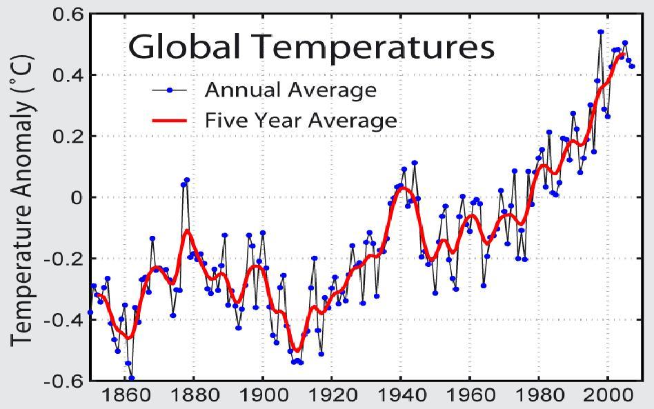 Sunday Mail       again | Climate Etc