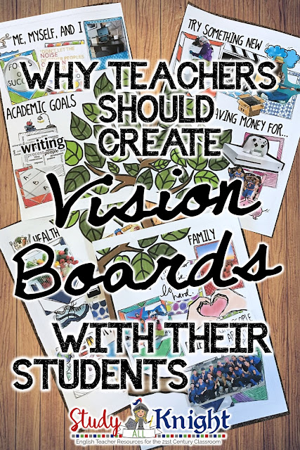 Vision boards are an amazing tool that helps keep you motivated and determined to make your future real. Teachers promoting a growth mindset will continue to encourage hard work and determination and the vision board supports the goals the student will strive for. Vision boards display words and images of what you want to get out of life. Grades 5, 6, 7, 8, 9. 10, 11, 12. Middle School. New Years activity, back to school, setting goals.