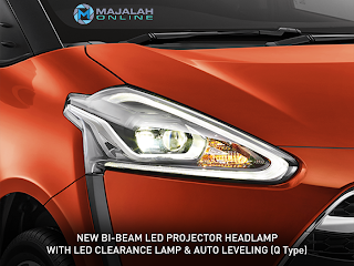 LED Projector Headlamp