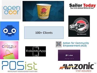 100 Clients - SP