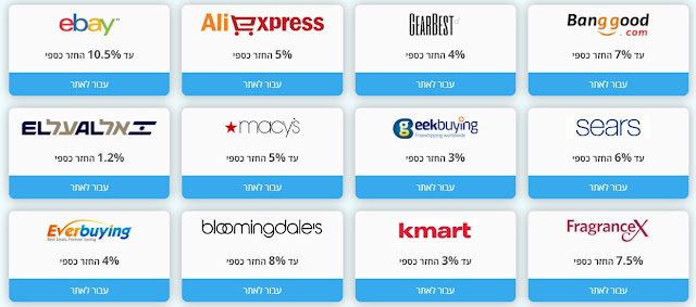 ebay bloomingdale's kmart ali express sears geek time macys