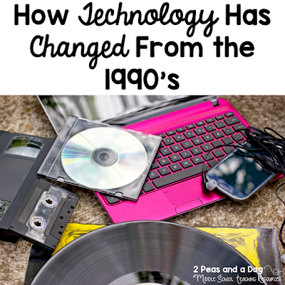 how does technology has changed the The technology has not just changed it has taken over, the hands demand it even while taking a dump not only this, people have also transformed, like this: this small word technology has transformed the entire world, including you and me.