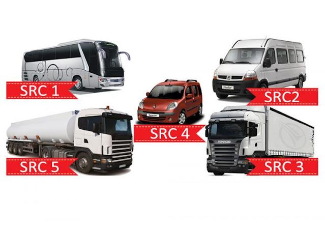Src Belgesi nedir? Src belgesi fiyatı nedir? src kursları, src1, src2, src3, src4, src5 nedir? hangi araçlar için gerekir? src kursu fiyatları ne kadar?