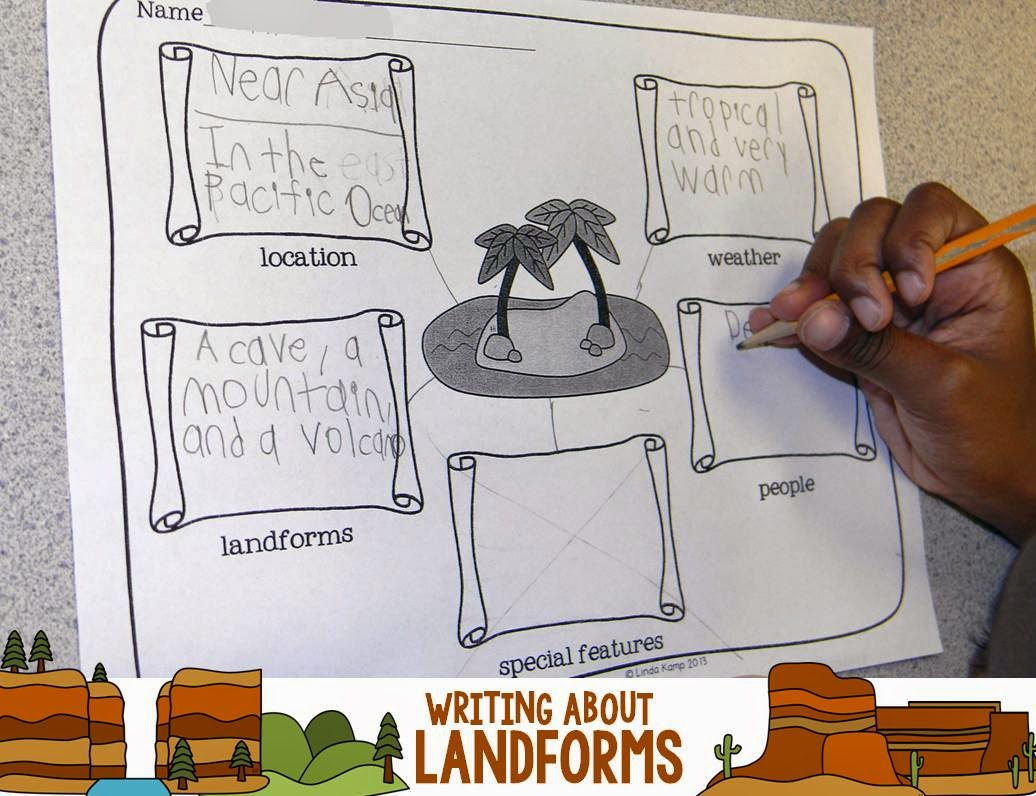 Landforms creative writing project~Planning a narrative about an imaginary island.