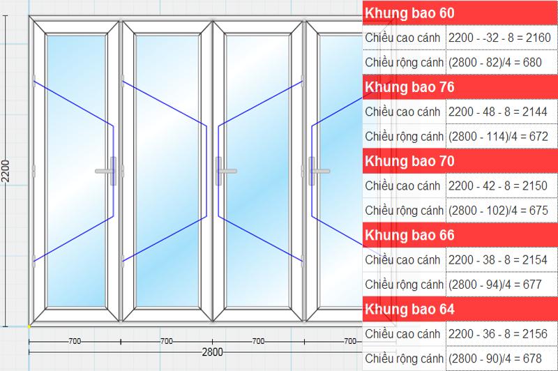 Cách làm cửa đi 4 cánh nhựa lõi thép