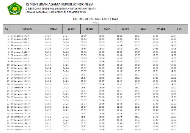 Jadwal Imsakiyah Ramadhan 1442 H Kabupaten Lanny Jaya, Provinsi Papua