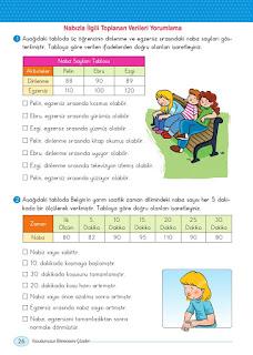 5. Sınıf Sosyal Bilgiler Ders Kitabı Cevapları Anadol Sayfa 26