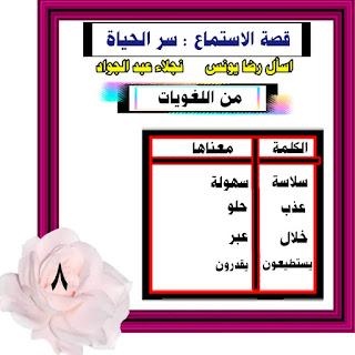 شرح قصة سر الحياة من منهج اللغة العربية للصف الثانى الابتدائى الترم الثانى 2020